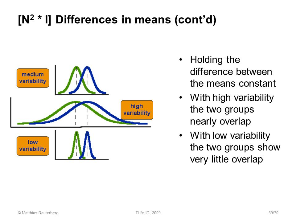 [N2 * I] Differences in means (cont'd)